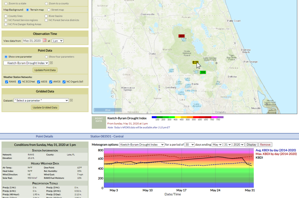 A screenshot of the Fire Weather Intelligence Portal showing a map of KBDI in central Florida and a meteogram from one station