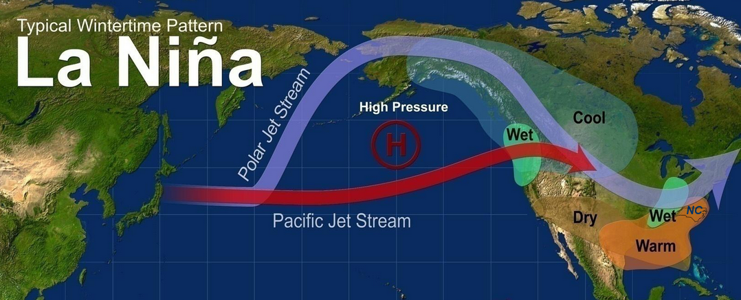 La Niña Other Atmospheric Patterns Set To Shape Our Winter - Us jetstream map