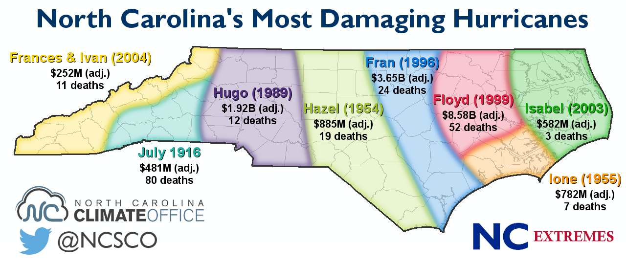 NC Extremes Damaging Hurricanes From Slopes to Shores  State