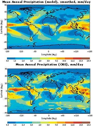 Climate model showing annual precipitation