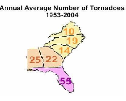 Annual Average Number of Tornadoes