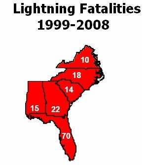 Lightning fatalities from 1999-2008
