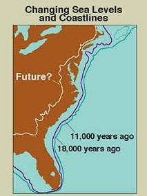 Changing Shoreline over many centuries