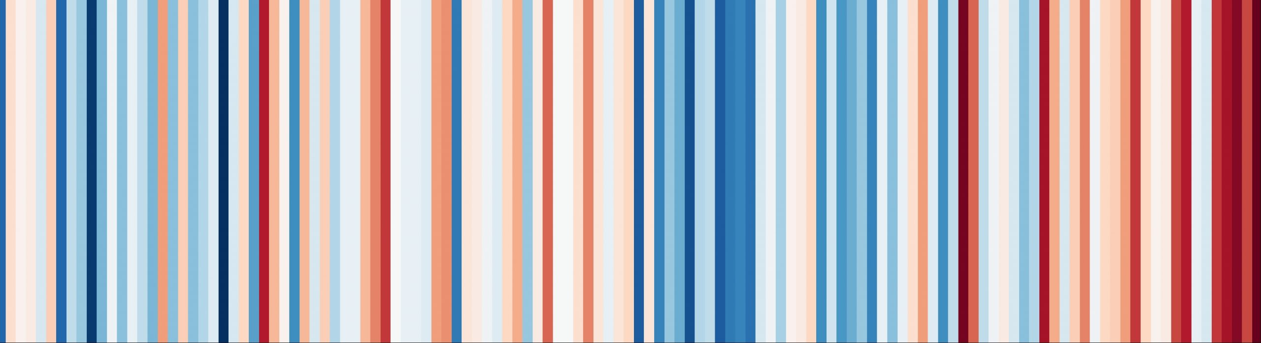 Climate Stripes