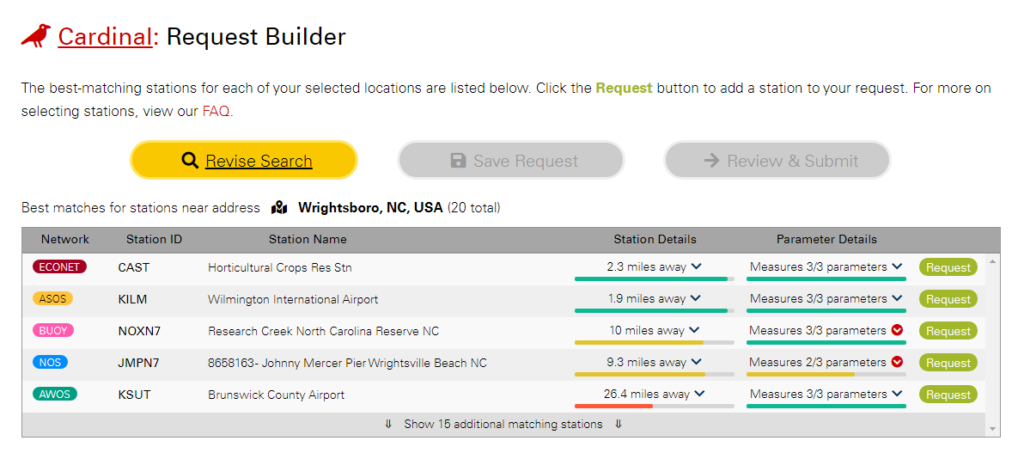 Example search results in the Cardinal Request Builder, showing matching stations near Wrightsboro, NC.