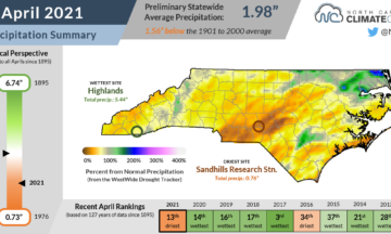 The April 2021 precipitation summary infographic, highlighting the monthly average temperature, departure from normal, and comparison to historical and recent years
